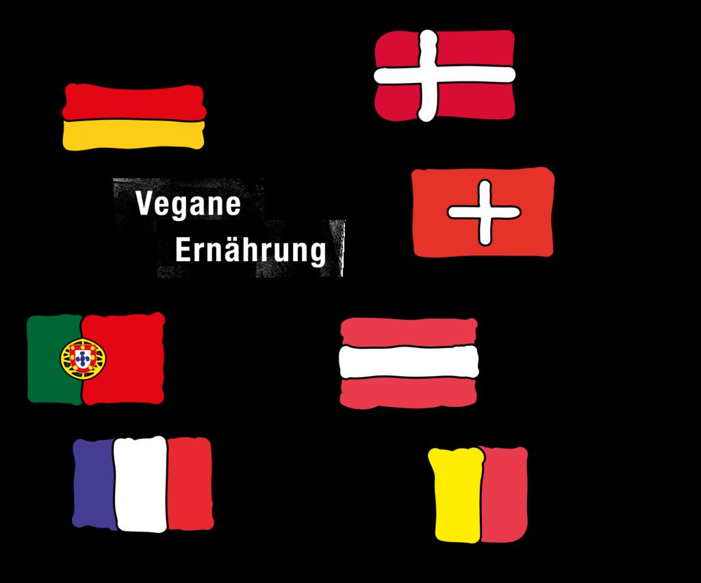 Sieben europäische Länder im Vegan-Überblick 2020