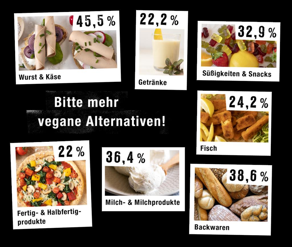 Diese veganen Alternativen wünscht sich Europa im Jahr 2020